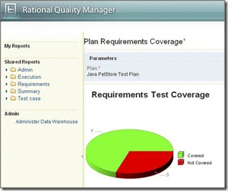 rational-quality-manager