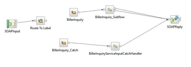 message-flow-profile-in-iib