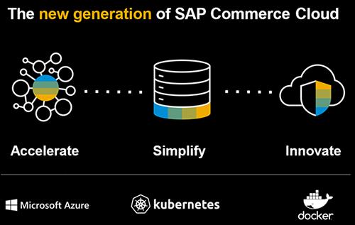 SAP Commerce Cloud