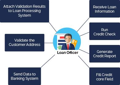 Consumer Loan Processing