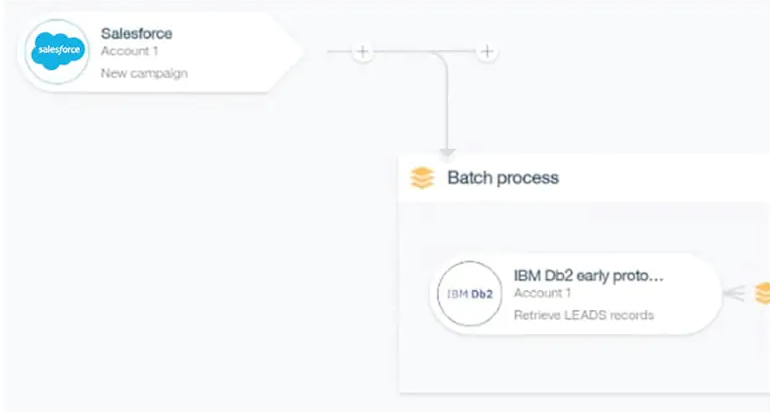 IBM App Connect img 3