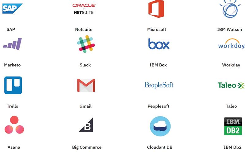 IBM App Connect img 8