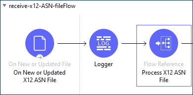 receive ASN fileflow