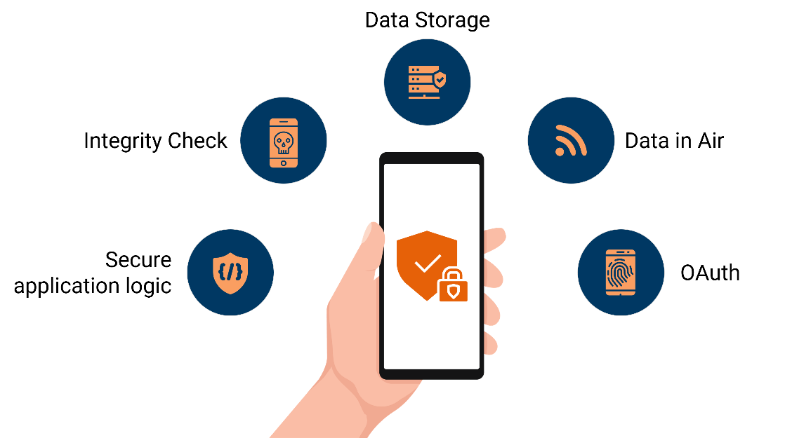 5 Steps you should take to improve app security