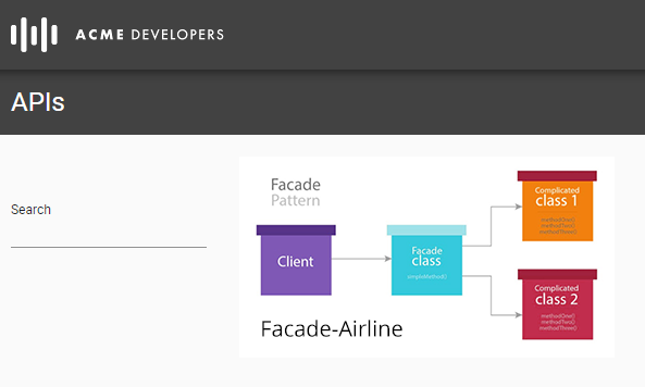 ACME API Option