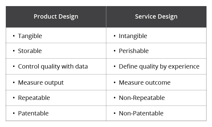 Product Design and service design Table