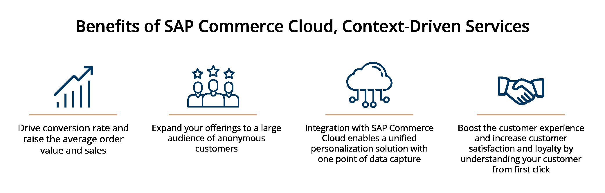 Benefits of SAP Commerce Cloud