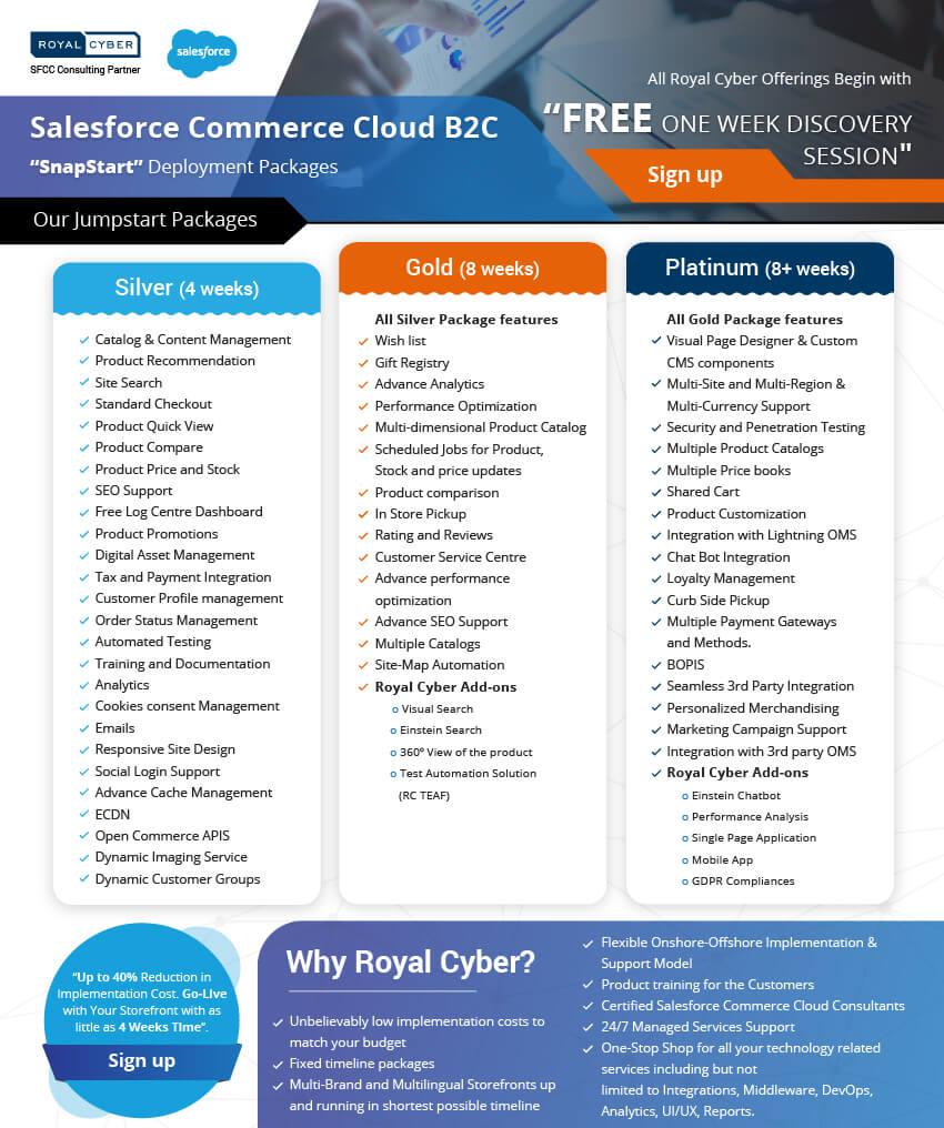 Saleforce Commerce Cloud B2C
