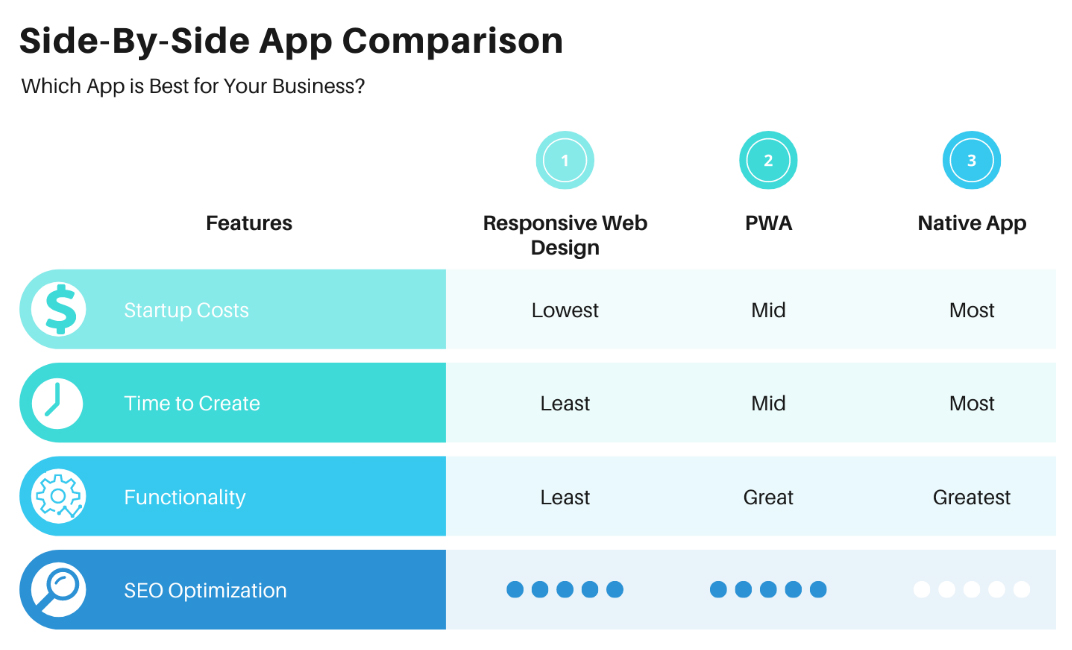 side by side app comparison