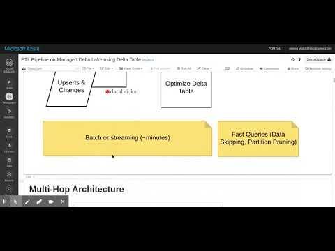 Modernizing Datawarehouse | Data Warehouse Modernization