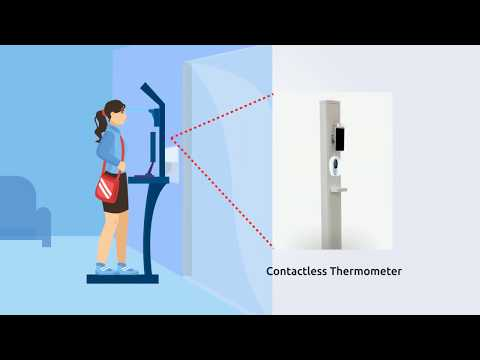 Royal Cyber Introduces Post Covid Safety Solution | AI Temperature Detector | Back to Work