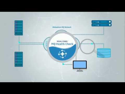 MQ Health Check Assessment | Royal Cyber