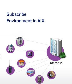 Subscribe Environment