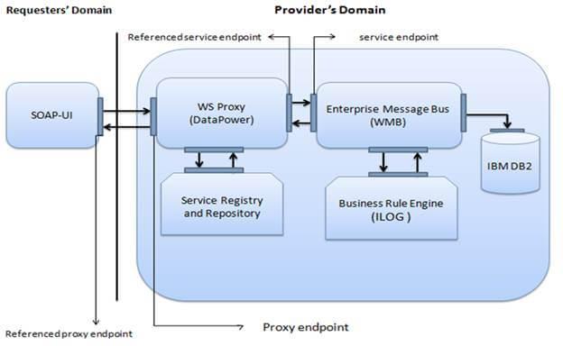 mb-datapower