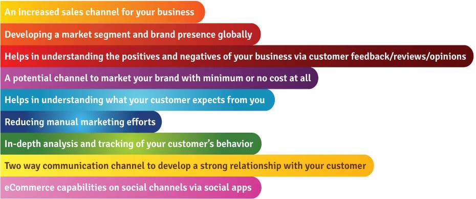 social-commerce-analytics[1]