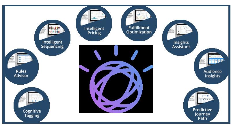 IBM Watson Commerce Migration to V9 | Royal Cyber