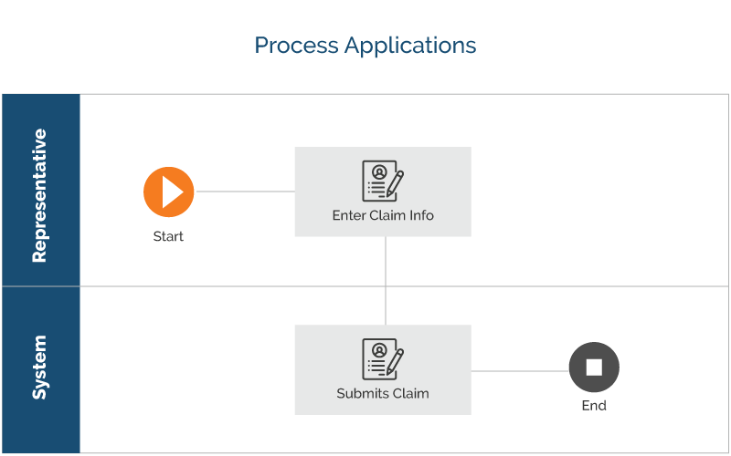 process-applications-img