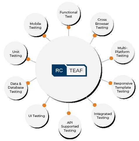 rc-TEAF-Testing