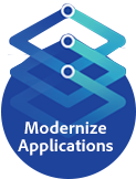Modernize Applications