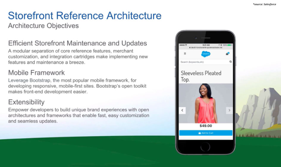 Storefront Reference Architecture