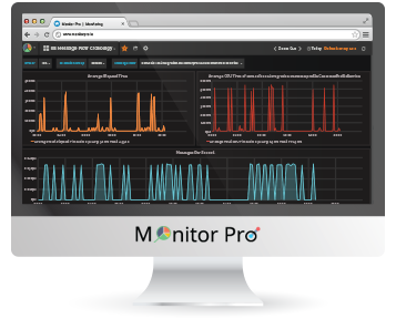 Monitor Pro