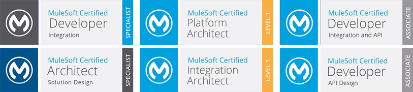 MuleSoft Certifications