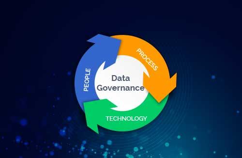 Collibra True Data Governance